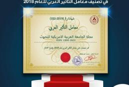The University Journal of Research Ranked #1 in Arab Impact Factor for the Year 2018